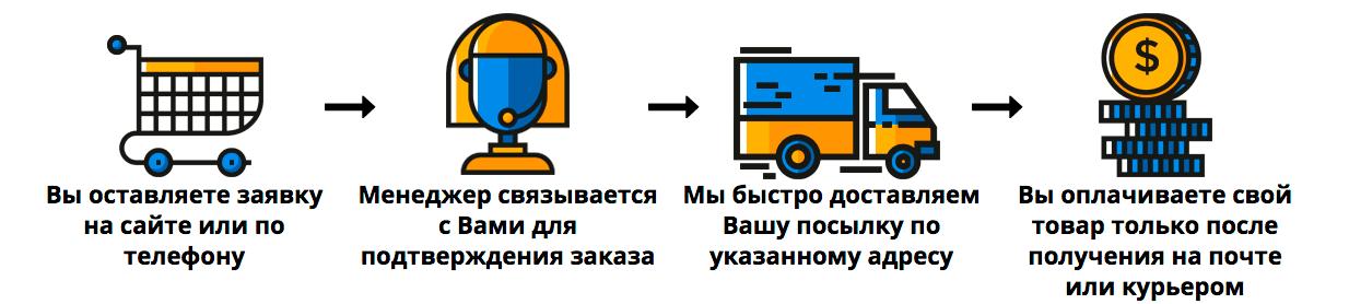 Купить в Иркутске